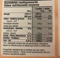 Truffes - Voedingswaarden