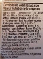 Salade de fruits de saison - Informations nutritionnelles