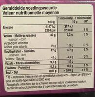 Chocolat puur-noir - Voedingswaarden