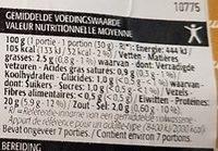 Jambon de ferme magistral - Nutrition facts