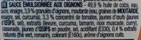 Sauce Hannibal - Ingrediënten - fr