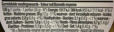 Crème d'Aubergines - Nutrition facts - fr