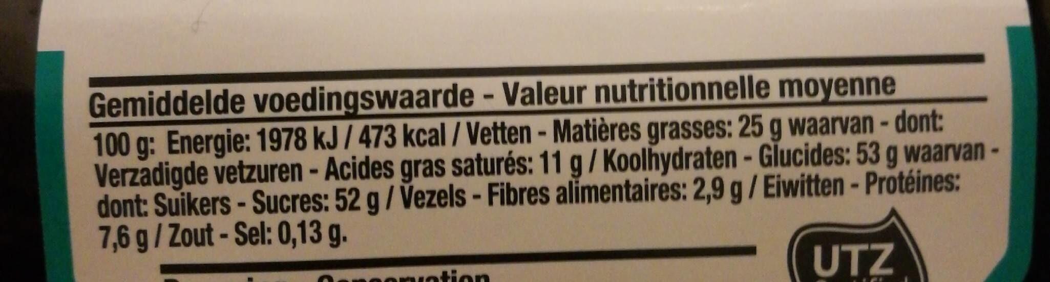 Assortiment de macarons - Voedingswaarden - fr