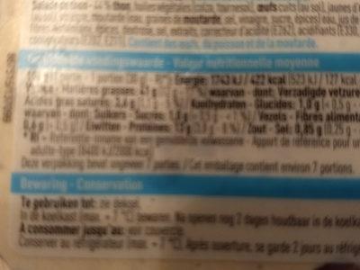 Salade de thon - Nutrition facts