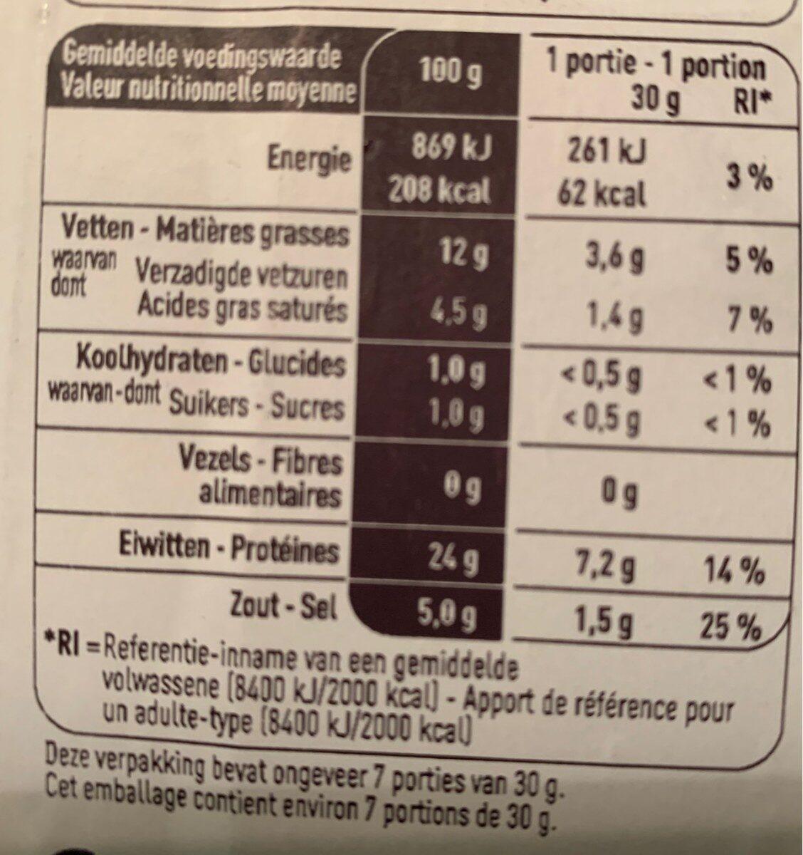 Jambon Forêt Noire - Informations nutritionnelles - fr
