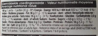 Salami sans ail - Voedingswaarden