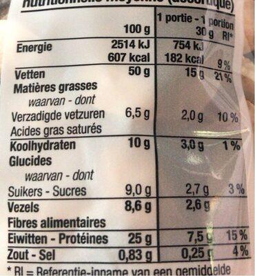 Pistaches grillées et salées - Informations nutritionnelles - fr