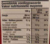 Pizza Proscuitto Crudo - Voedingswaarden - fr