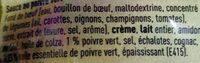 Poivre vert - Ingrédients - fr