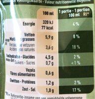 Poivre vert - Informations nutritionnelles - fr