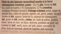 Plie panée farce champignons-crevettes - Ingredients