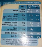 Croquettes fromage sans gluten - Voedingswaarden - fr