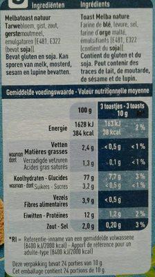 Melba Toast - Nutrition facts - fr