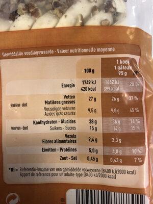 Gateau aux noix de Pecan - Informations nutritionnelles - en