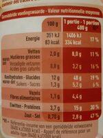 Ravioli - Informations nutritionnelles - fr