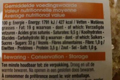 Gosettes aux abricots - Voedingswaarden
