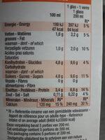 Melk Halfvol - Lait Demi-Écrémé - Voedingswaarden - nl