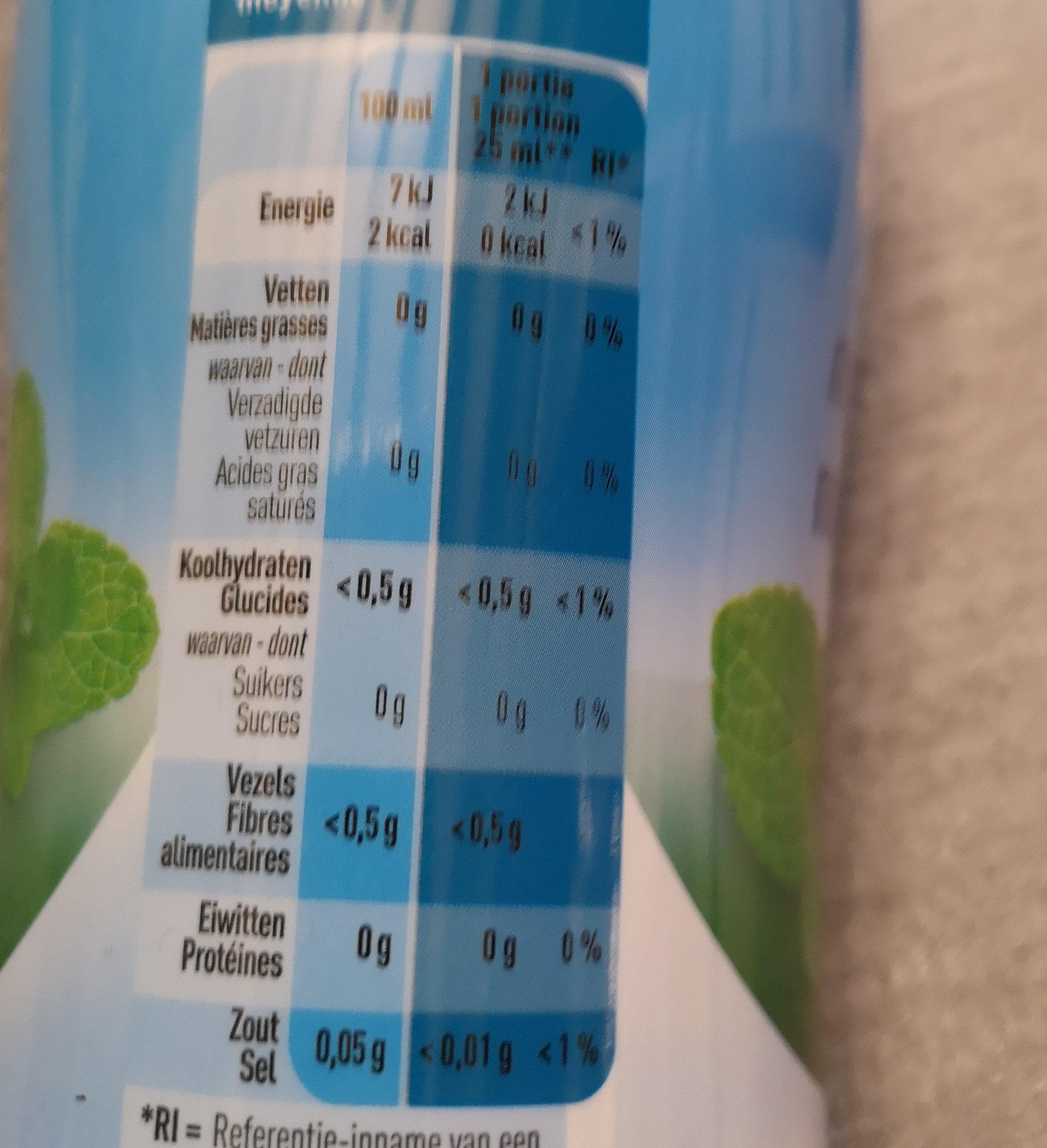 Menthe sans sucre - Informations nutritionnelles