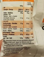 Pinda's Cacahuetes - Nutrition facts
