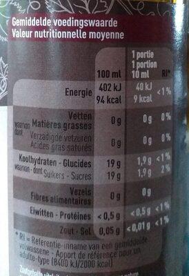Vinaigre balsamique - Voedingswaarden