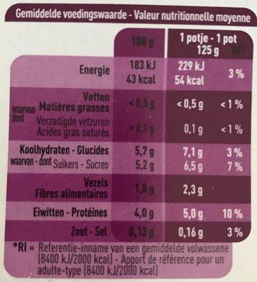 Yaourt fruit - Informations nutritionnelles