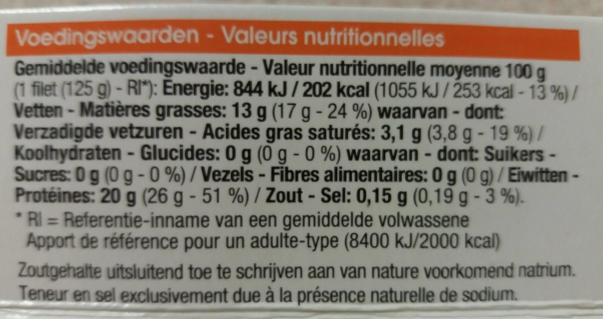 Filets de saumon - Informations nutritionnelles - fr