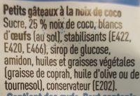 Macarons - Ingrediënten