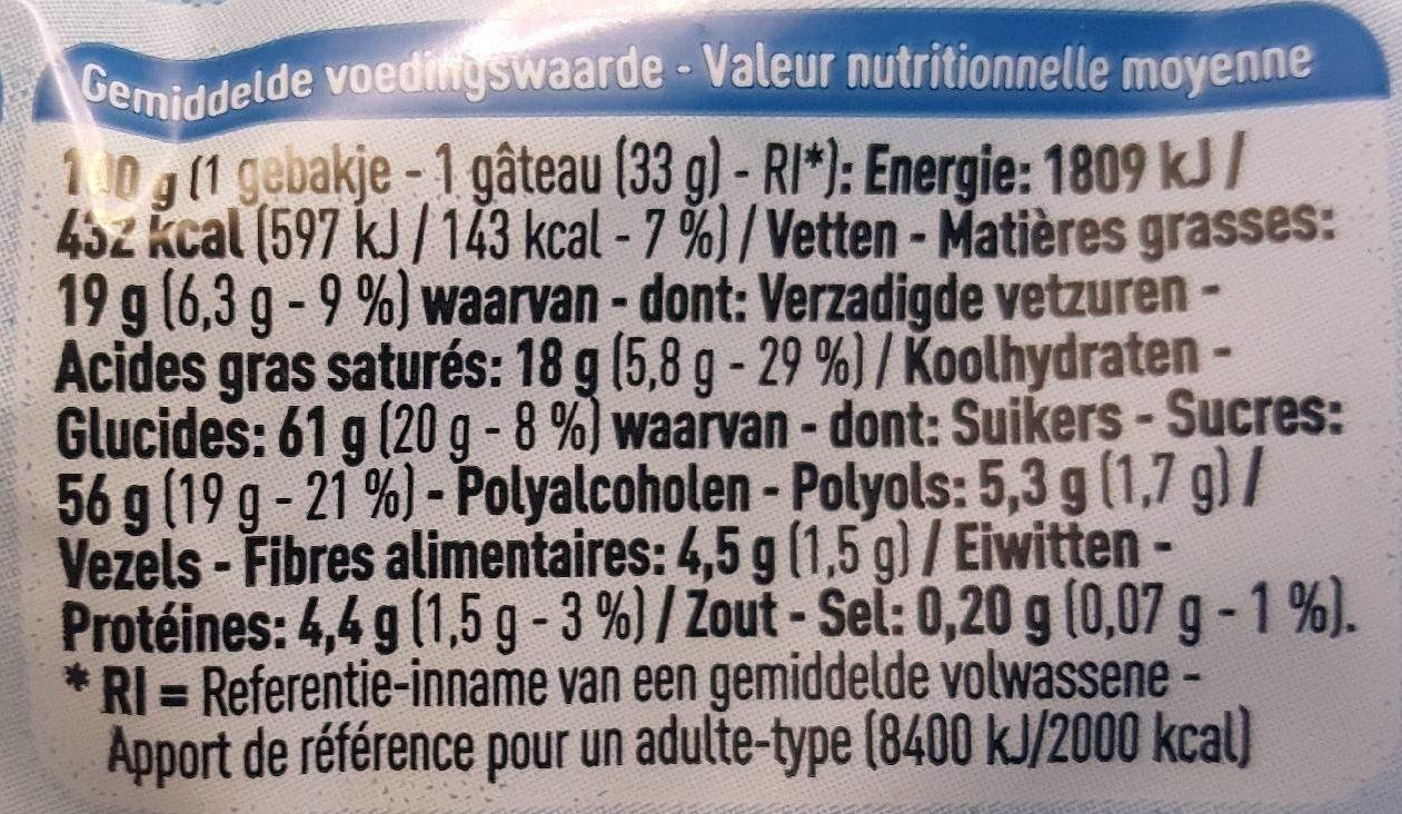 Macarons - Voedigswaarden