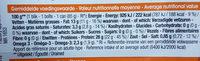 Sardines a l'huile - Informations nutritionnelles