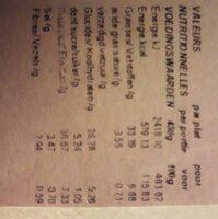 pain de veau épinard - Voedingswaarden