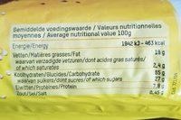 Quinoa Biscuits - Nutrition facts