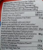 Yuca Chips - Informació nutricional - fr