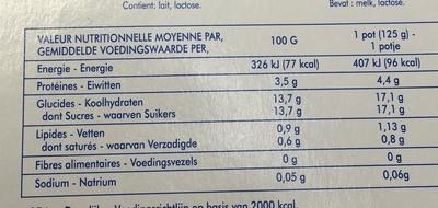 Yaourt Aromatisé - Informations nutritionnelles - fr