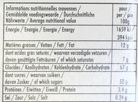 Orange Cakes - Voedingswaarden