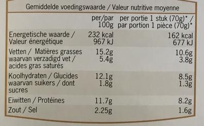 Fricandelle surgelé - Informations nutritionnelles