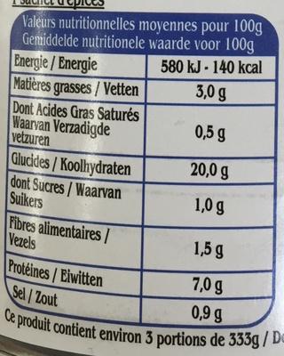 Paella Volaille et Fruits de Mer - Informations nutritionnelles