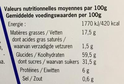 Madeleines aux œufs frais - Informations nutritionnelles