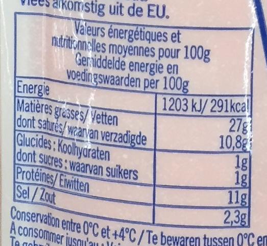 Saucisson cuit à l'ail, fumé - Informations nutritionnelles