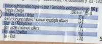 Pâté de foie de porc - Informations nutritionnelles