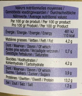 Miettes de thon à la sauce tomate - Informations nutritionnelles
