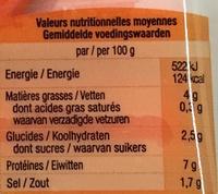 20 bâtonnets saveur Crabe - Nutrition facts - fr