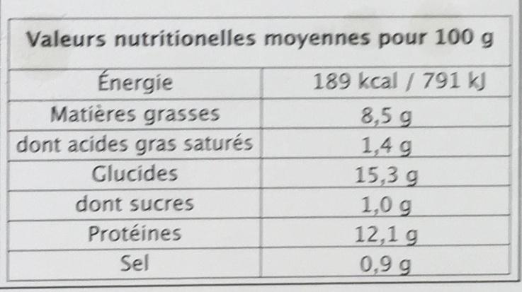 Bâtonnets de la mer - Informations nutritionnelles - fr