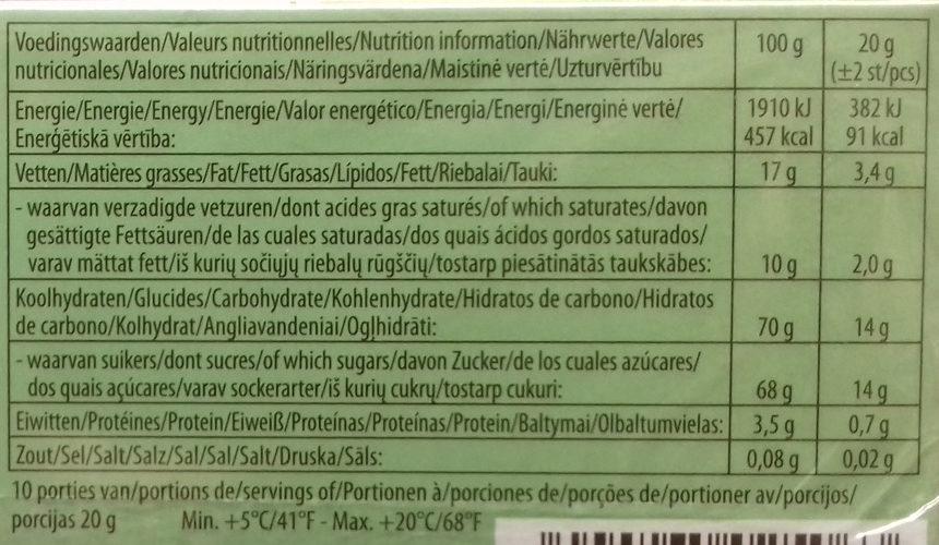 Royal Mints - Información nutricional