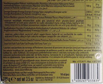 Mix czekoladek, Pralines - Wartości odżywcze - pl