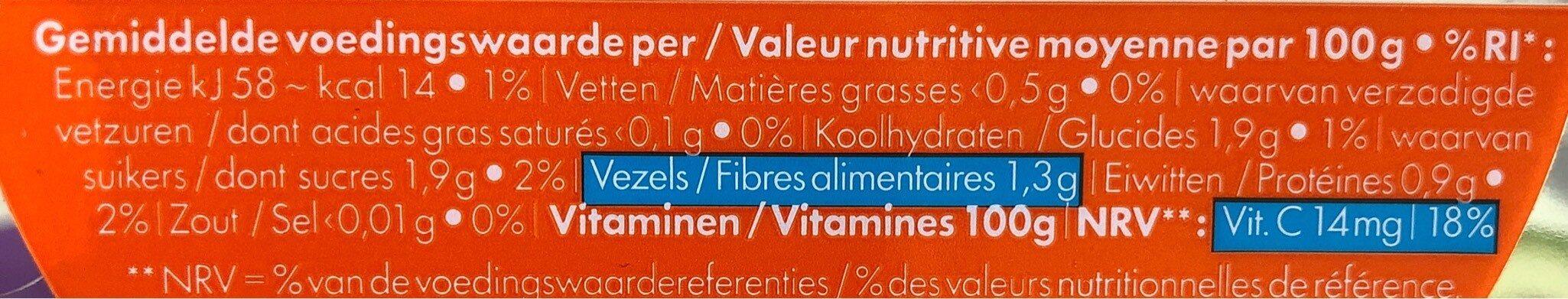 Tomates cerises - Voedingswaarden - fr