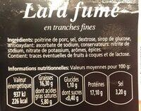 Lard fumé - Ingrediënten
