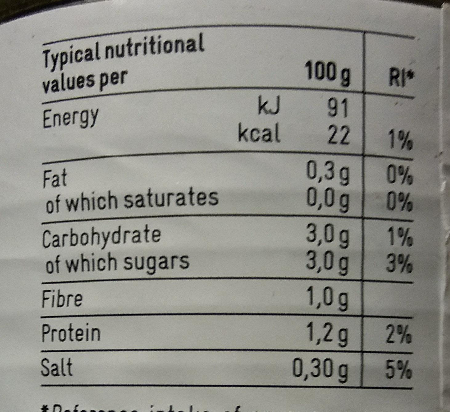 Tomates pelées - Voedingswaarden - fr