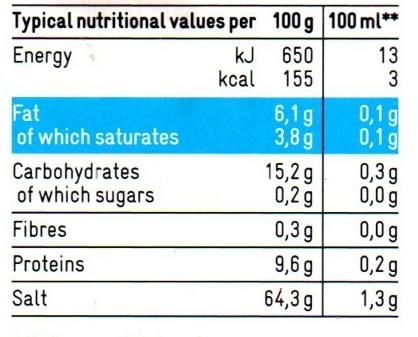 Bouillon de volaille allégé - Voedingswaarden