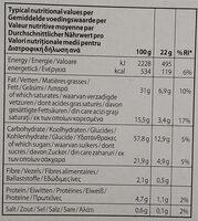 Sprits Shortbread Biscuits - Informations nutritionnelles - fr