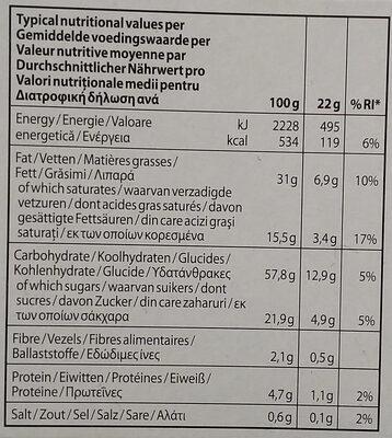 Sprits Shortbread Biscuits - Informations nutritionnelles